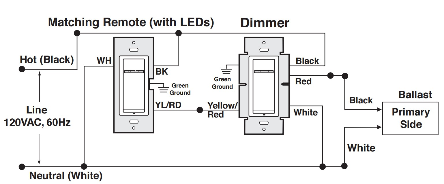 Leviton T568b Wiring Diagram Electrical Diagrams Rj45 Light Switch Single Pole Americanwarmoms Org Wall Jack