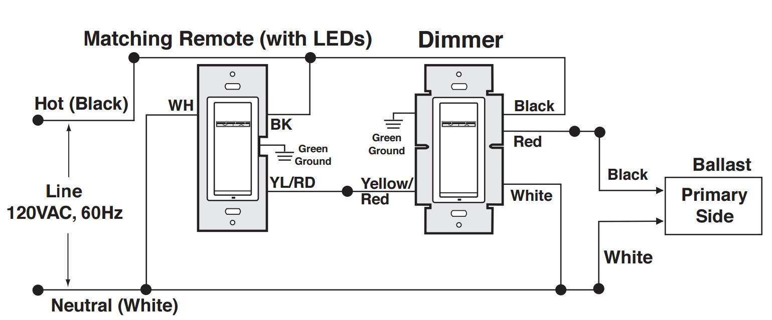 Leviton T568b Wiring Diagram Electrical Diagrams Rj45 Light Switch Single Pole Americanwarmoms Org Wall Jack