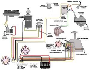 Mercury Marine Ignition Switch Wiring Diagram Elegant | Wiring Diagram Image