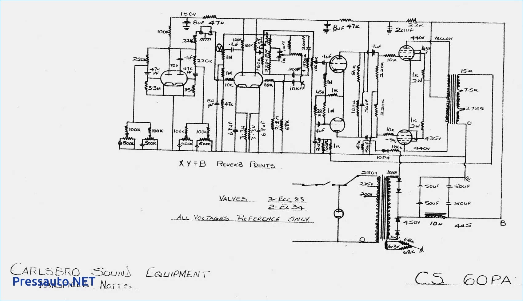 Predator 420cc Engine Wiring Diagram Elegant