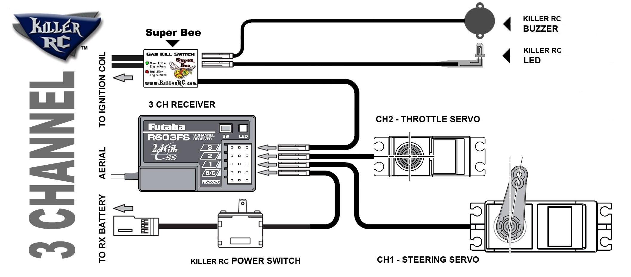 Rc Receiver Wiring Diagram Elegant