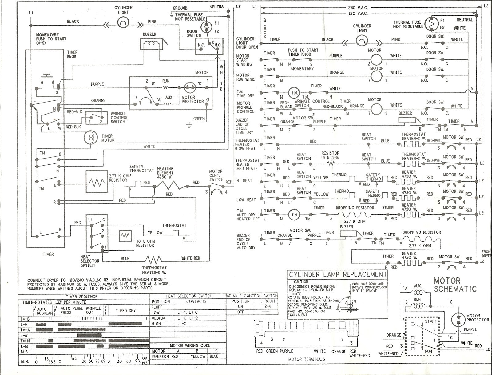 Samsung Dryer Wiring Diagram