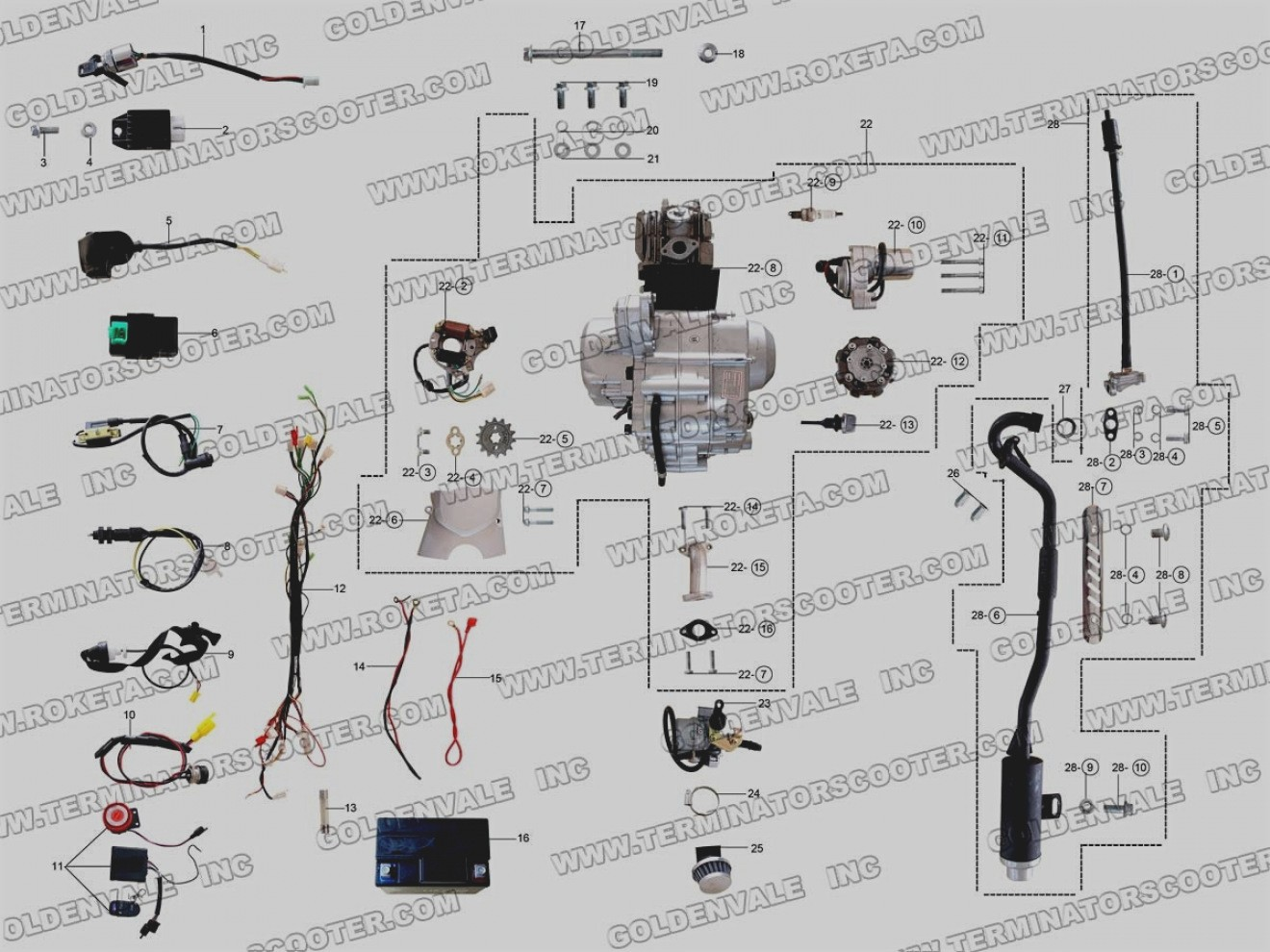 Shineray Atv Wiring Harness Diagram