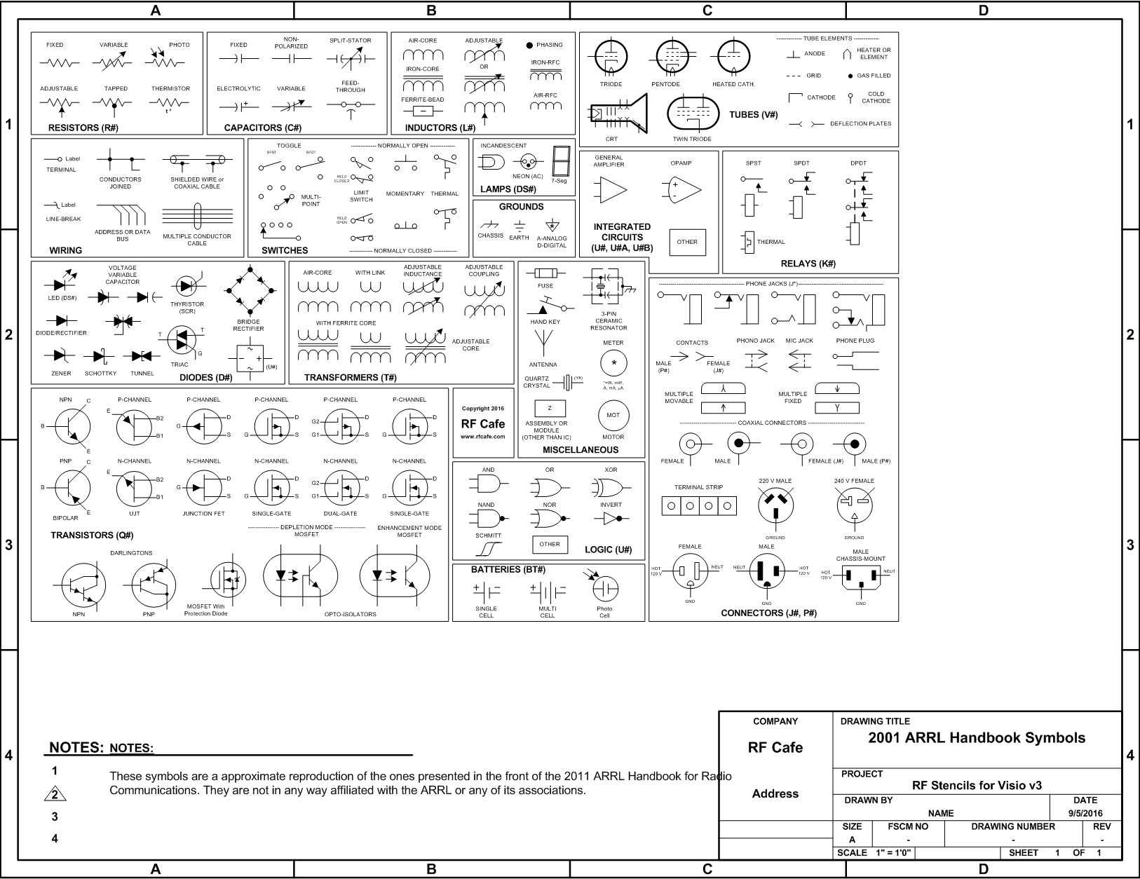 Visio Circuit Best Of