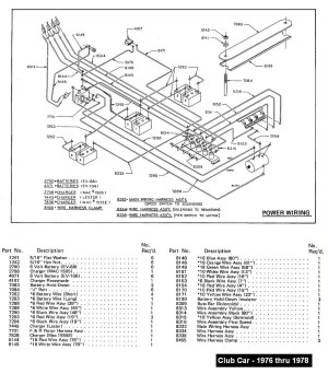 1993 Gas Club Car Carry All Wiring Diagram | Wiring Library
