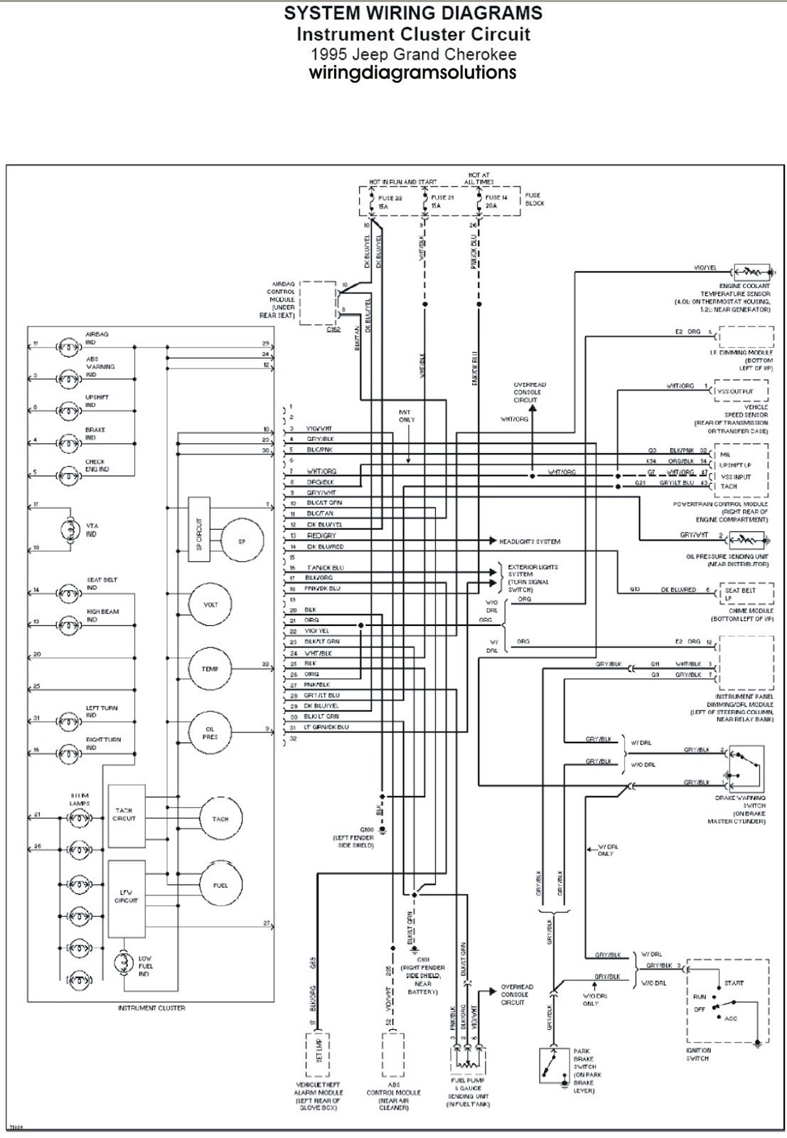 99 Jeep Cherokee Stereo Wiring Diagram