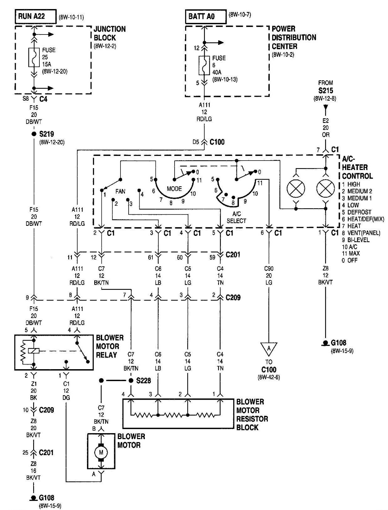 2000 jeep grand cherokee wiring diagram unique wiring diagram image 1995 jeep yj wiring diagram jeep ignition wiring diagrams
