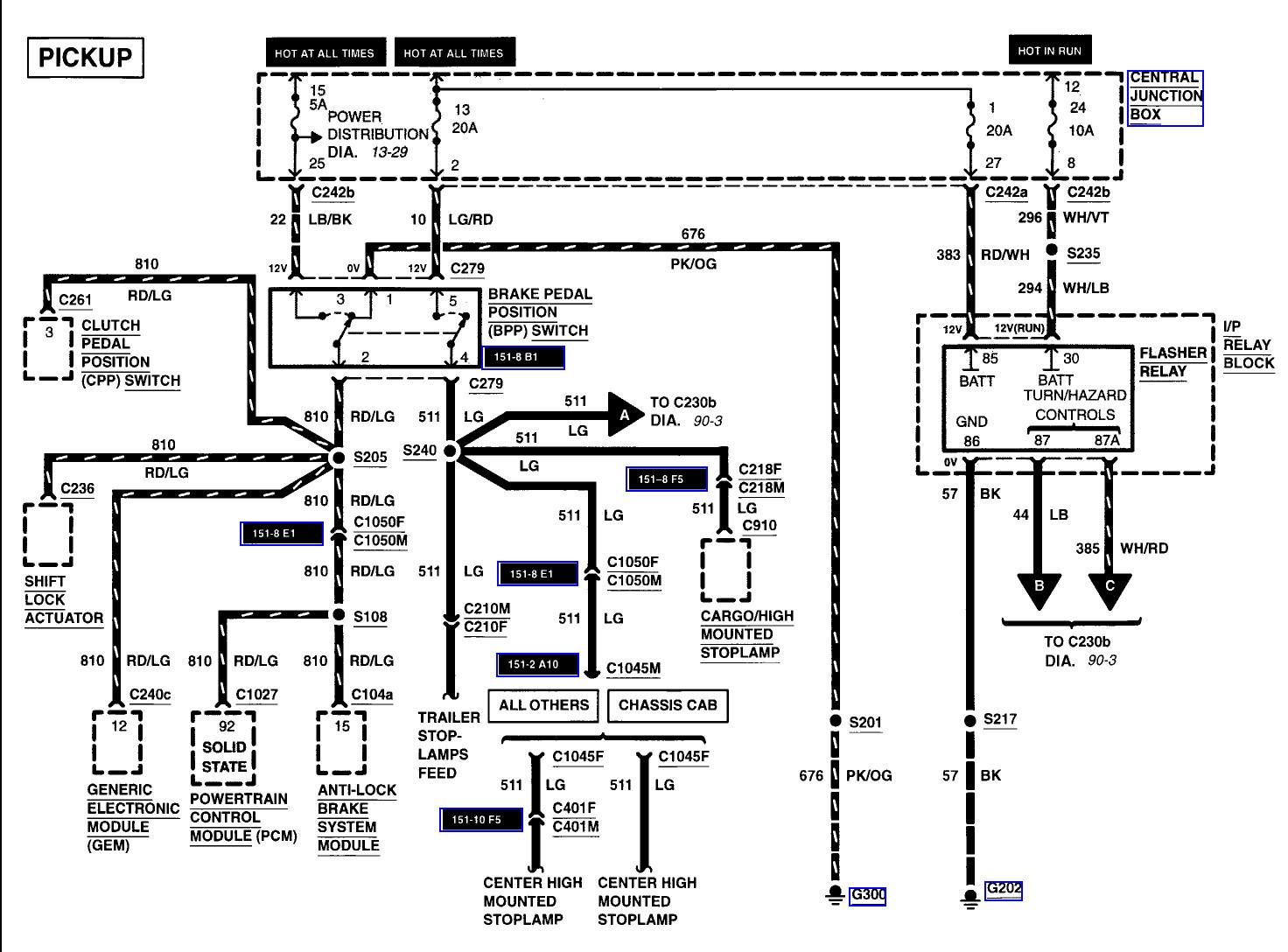 Ford F750 Wiring Diagram For 2 Sd