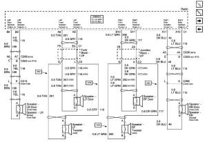 Wiring Diagram For 2003 Gmc Envoy  Wiring Diagram