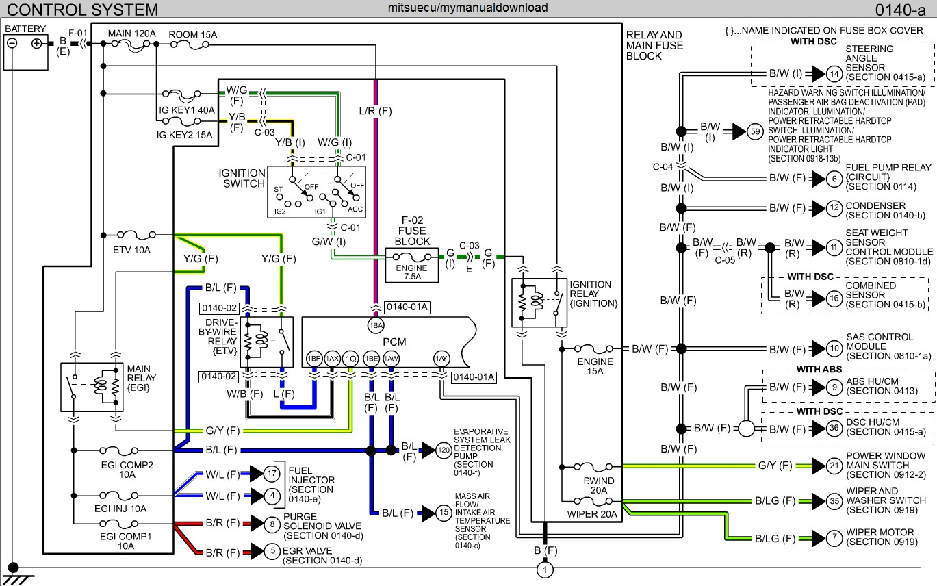 Miata Radio Wiring Diagram
