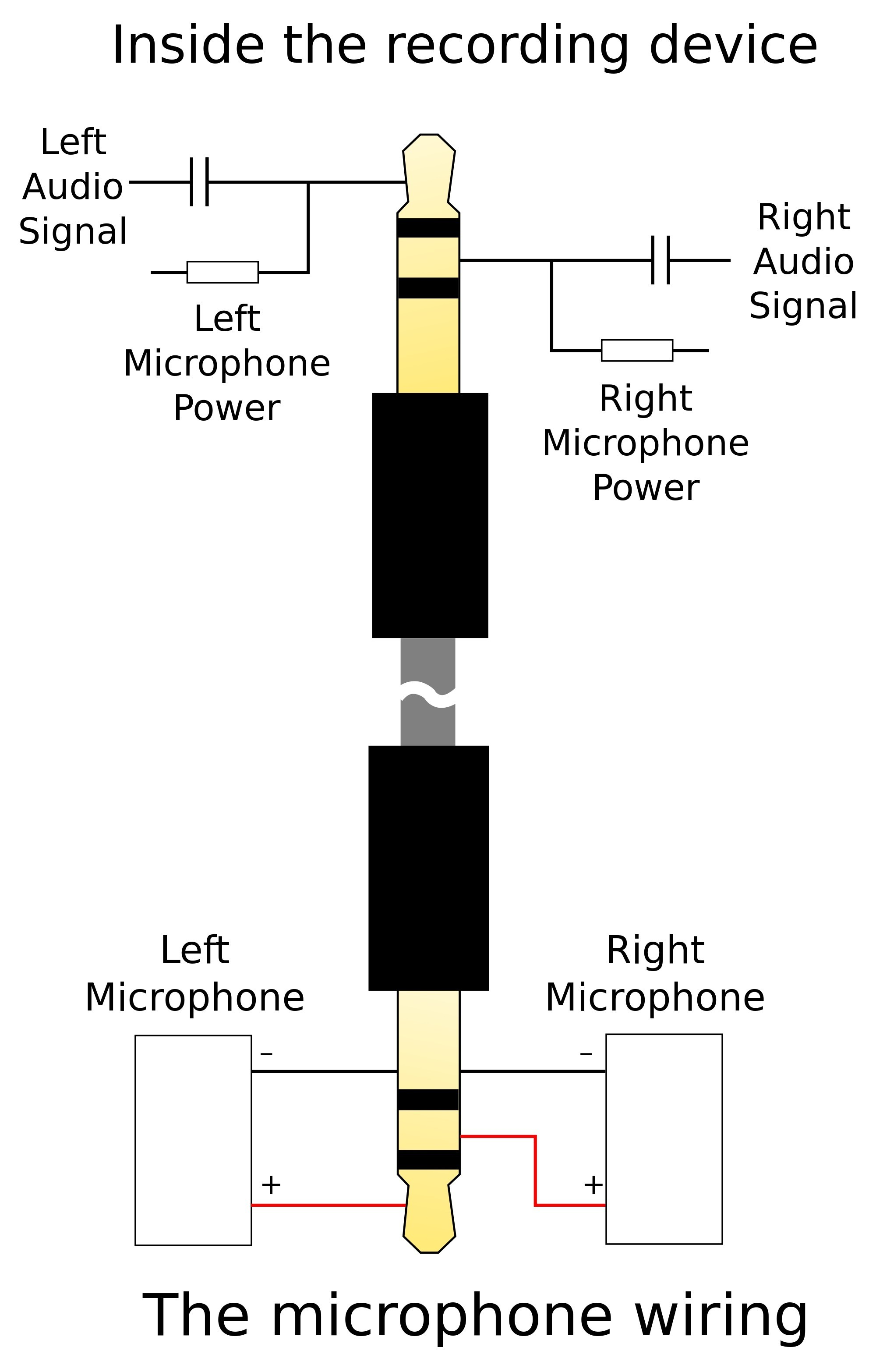 Wiring 3 Wire Mini Jack - Diagram Schematic Ideas on