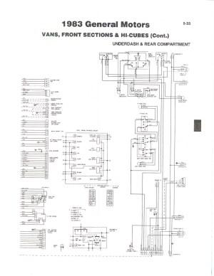 Wiring Diagram 1994 Southwind Wiring Diagram