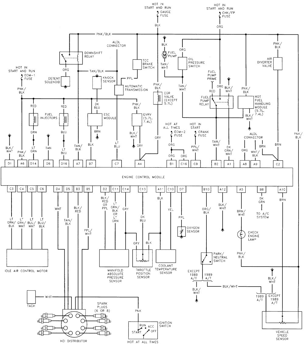 Fleetwood Electrical Schematics - Wiring Diagram Directory on