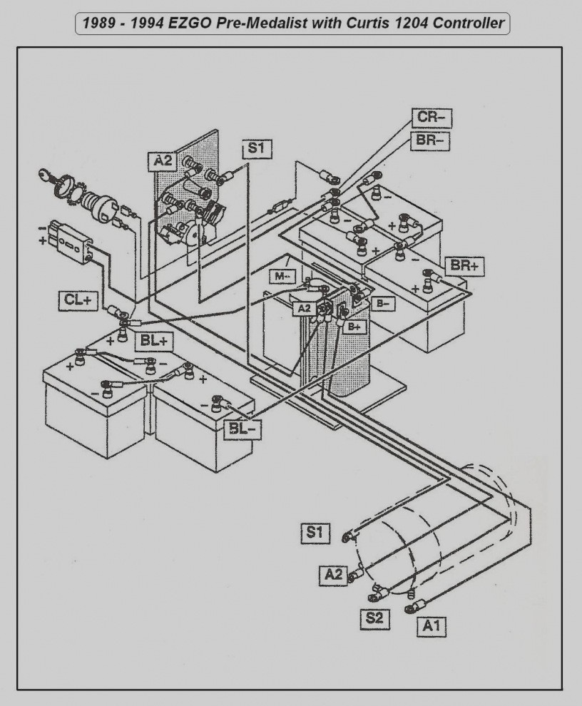 1990 Ezgo Ga Wiring Diagram Schematic