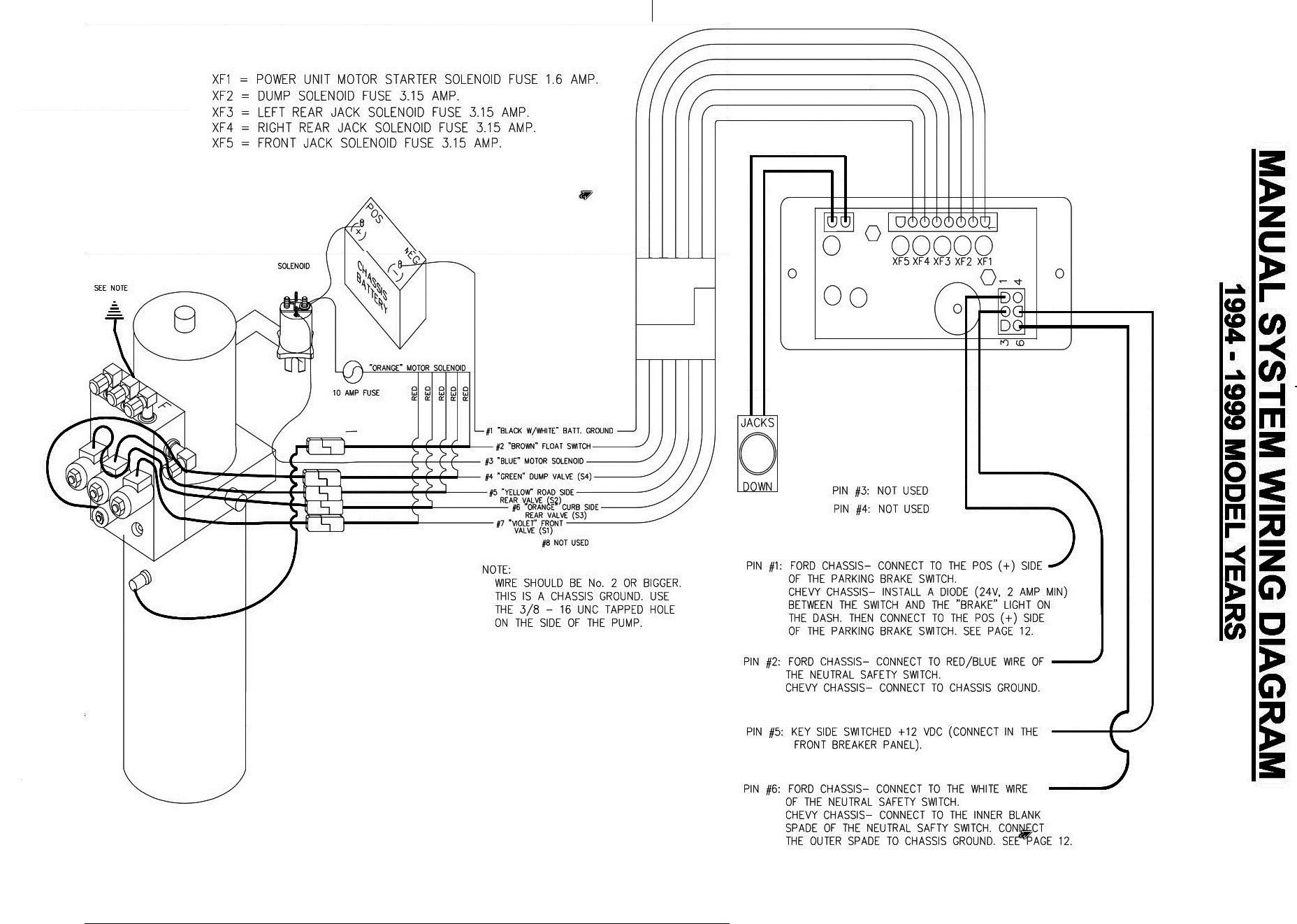 Coachmen Wiring Diagram