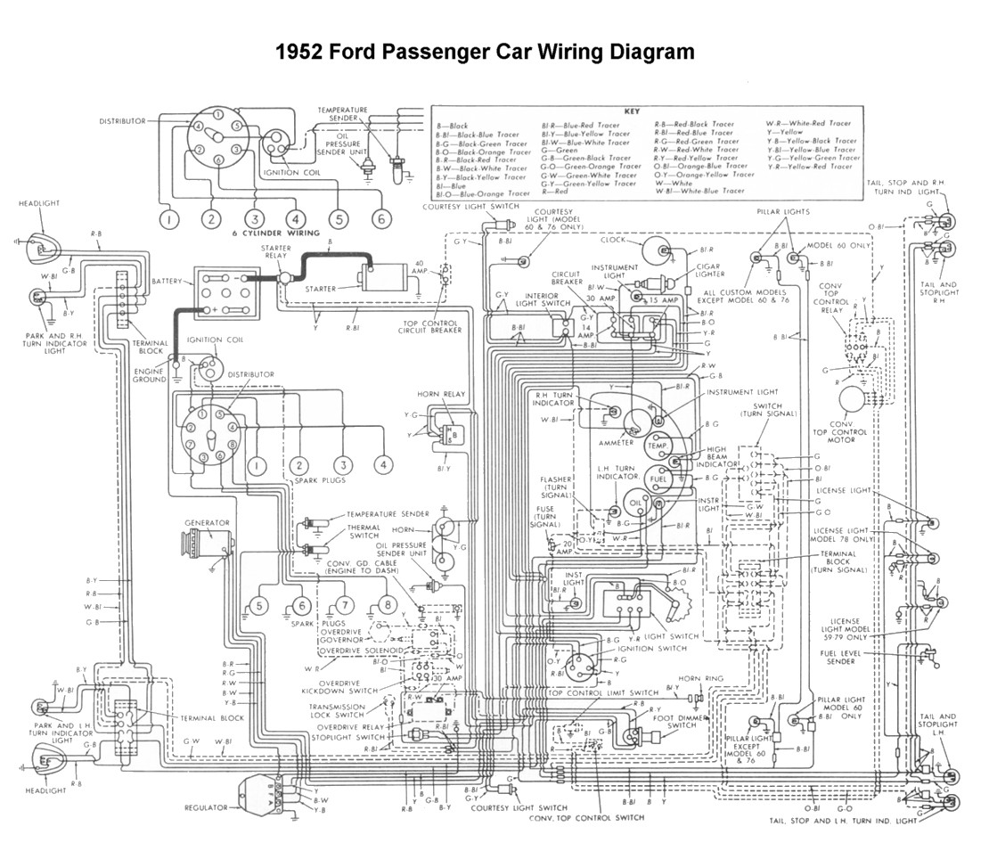 Wiring for 1952 ford car flathead electrical wiring diagrams from ford 8n