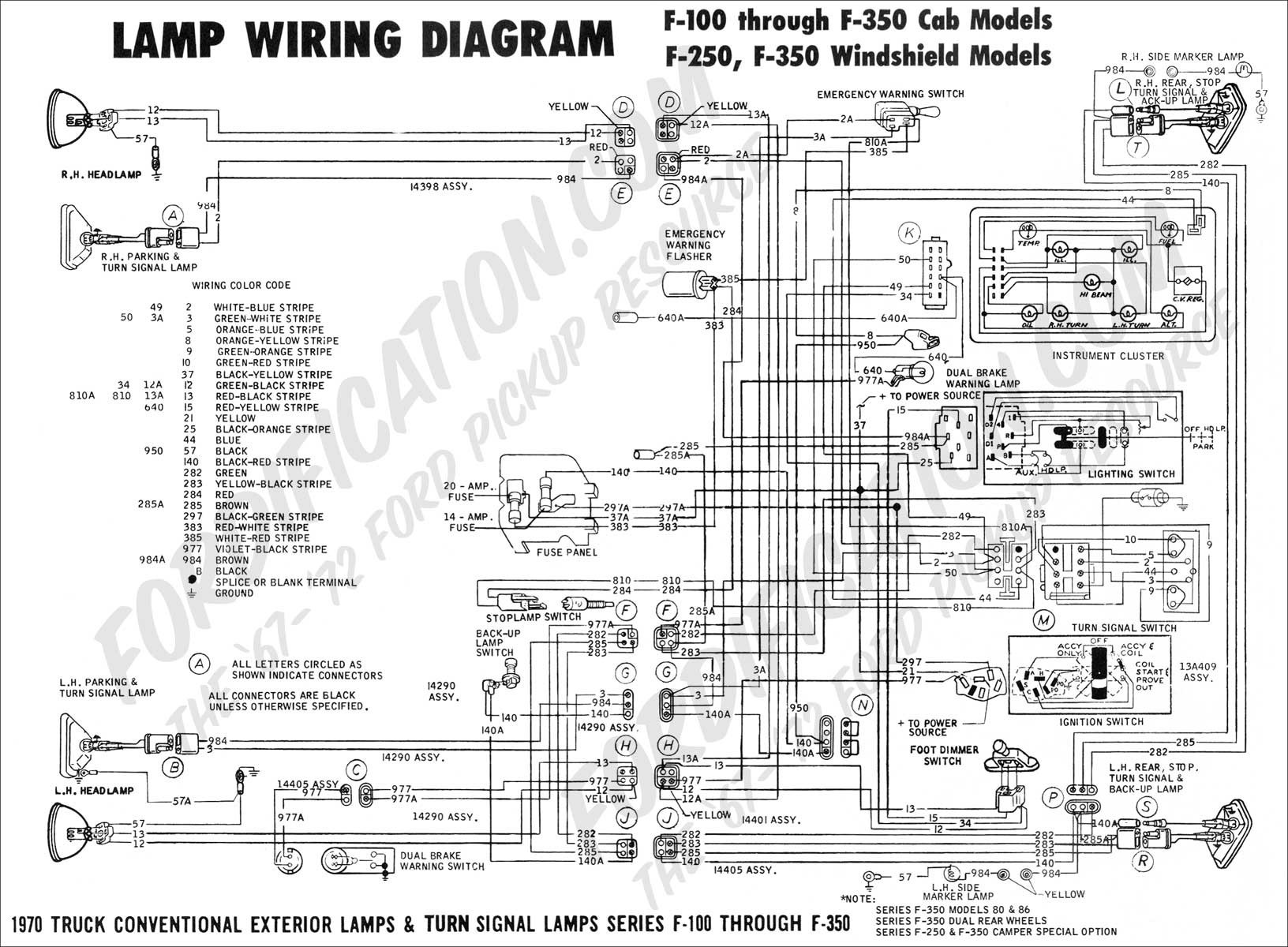 Ford F550 Fuse Panel Diagram