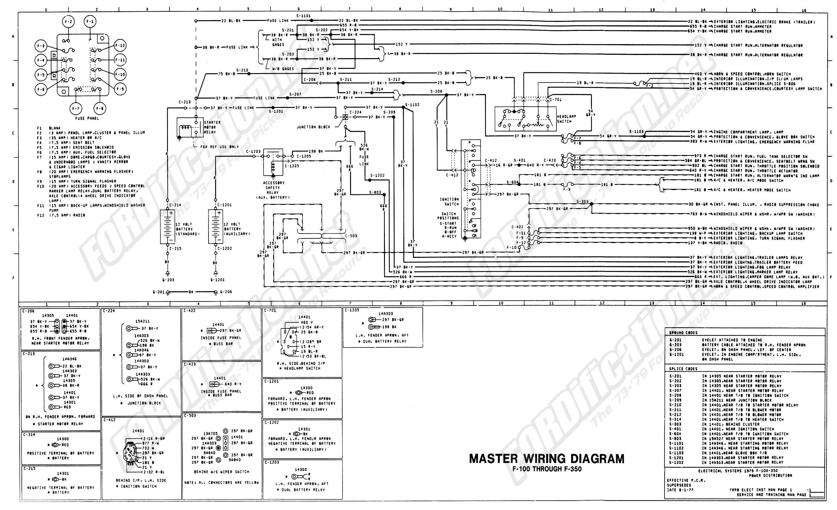 International Wiring Schematic