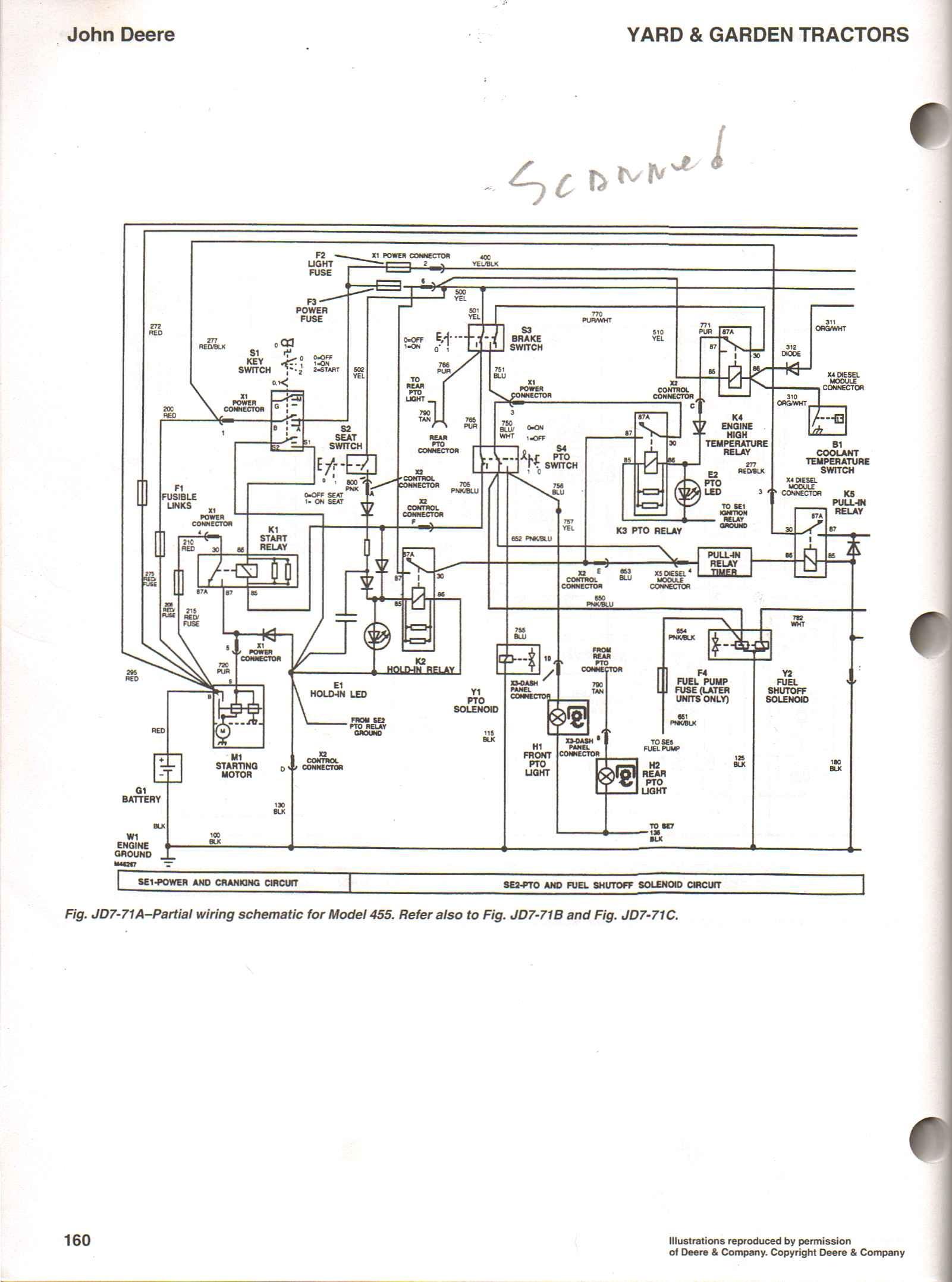 John Deere Gator Wiring Schematic