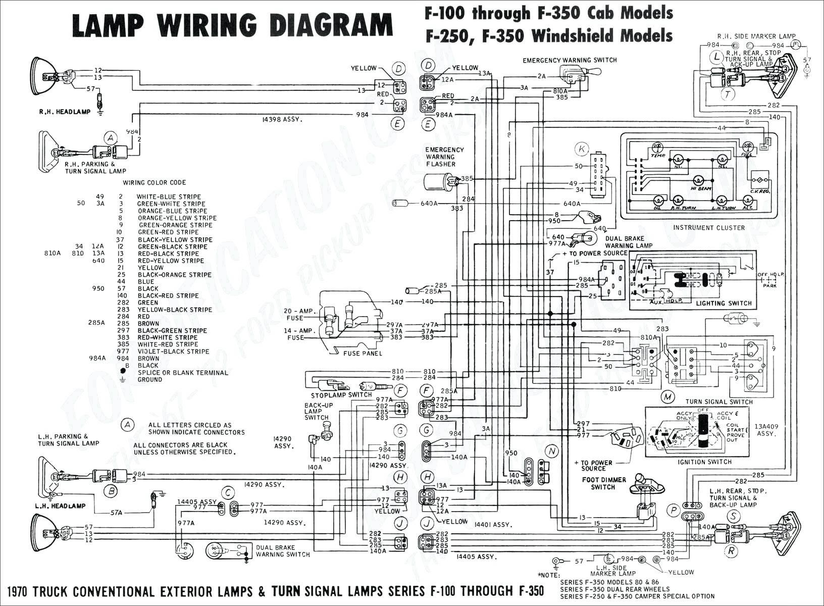 Ford F150 Radio Wiring Diagram