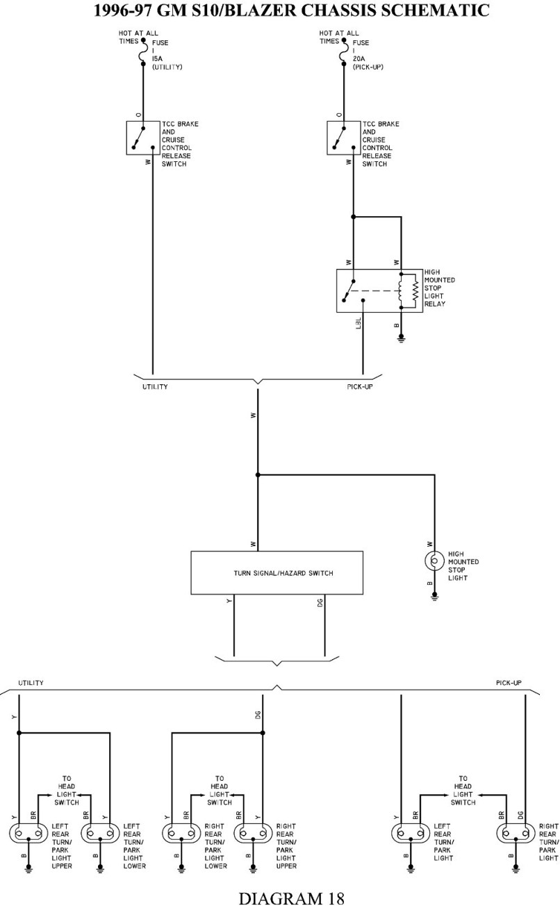 blazer wiring diagram as well chevy s10 frame dimensions on k5