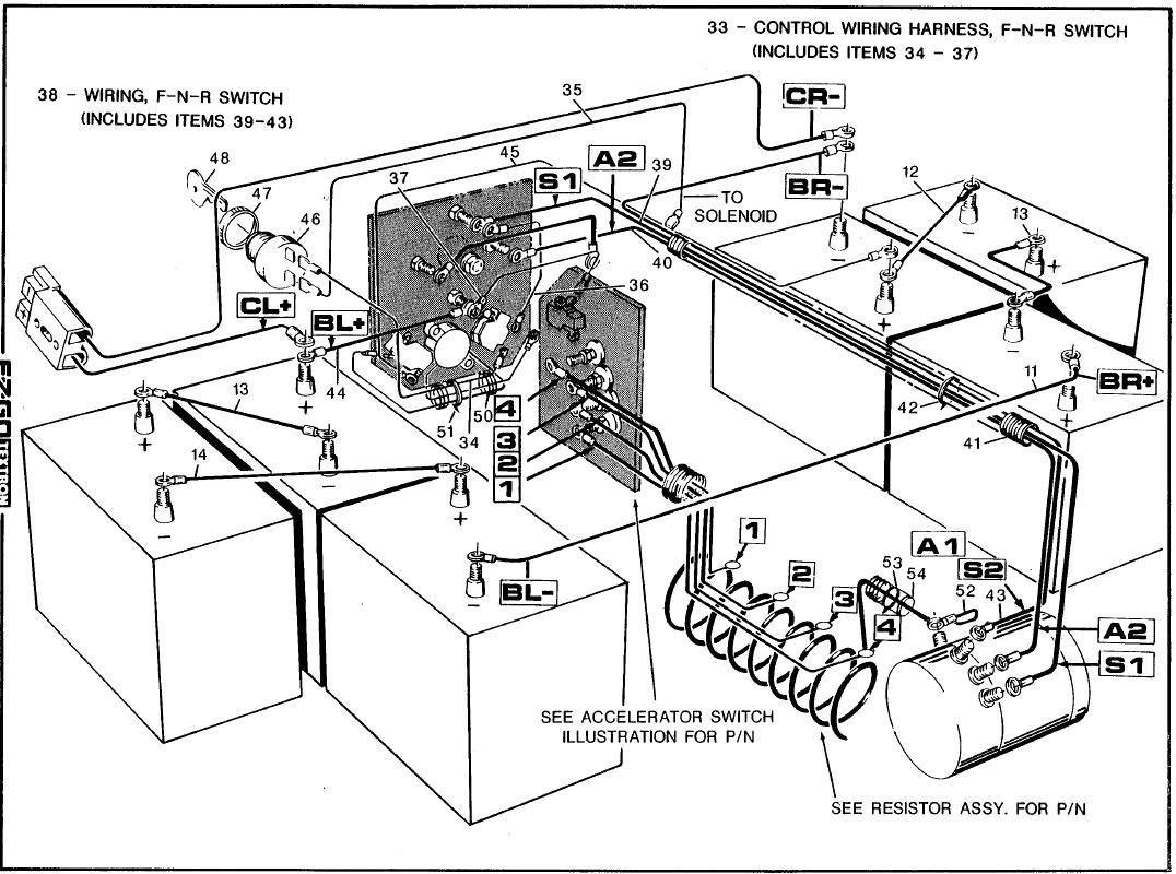 Ez go wiring diagram for golf cart health shop me 15