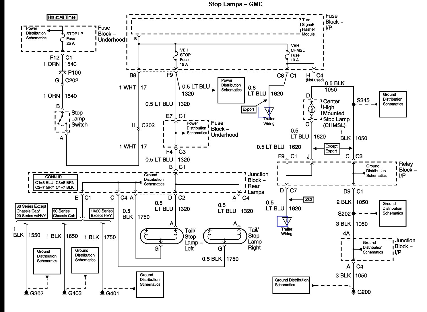 Roger Vivi Ersaks Chevy Trailblazer Wiring Diagram