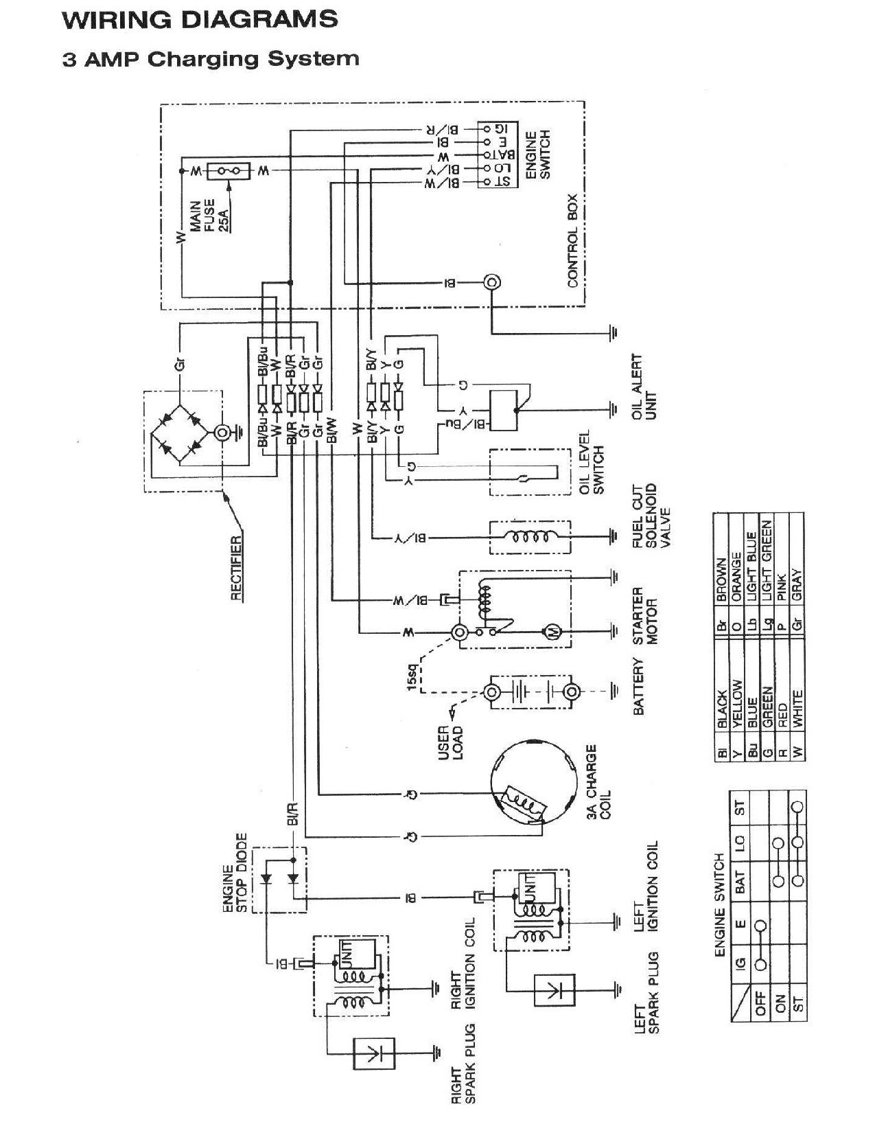 Briggs And Stratton Charging System Wiring Diagram