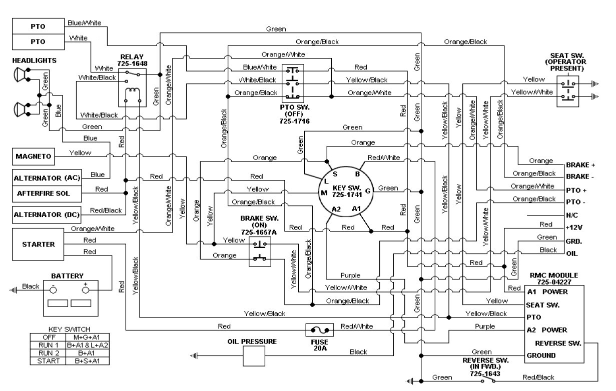10 Hp Briggs Parts Diagram Wiring Schematic