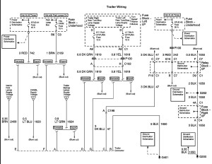 2013 Chevy Avalanche Trailer Wiring Diagram | Wiring Library