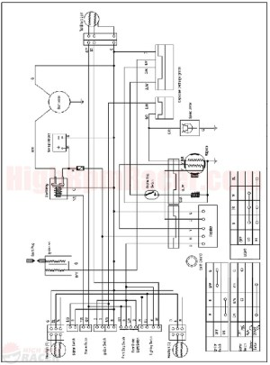 Marshin Atv 250 Wiring Diagram | Better Wiring Diagram Online