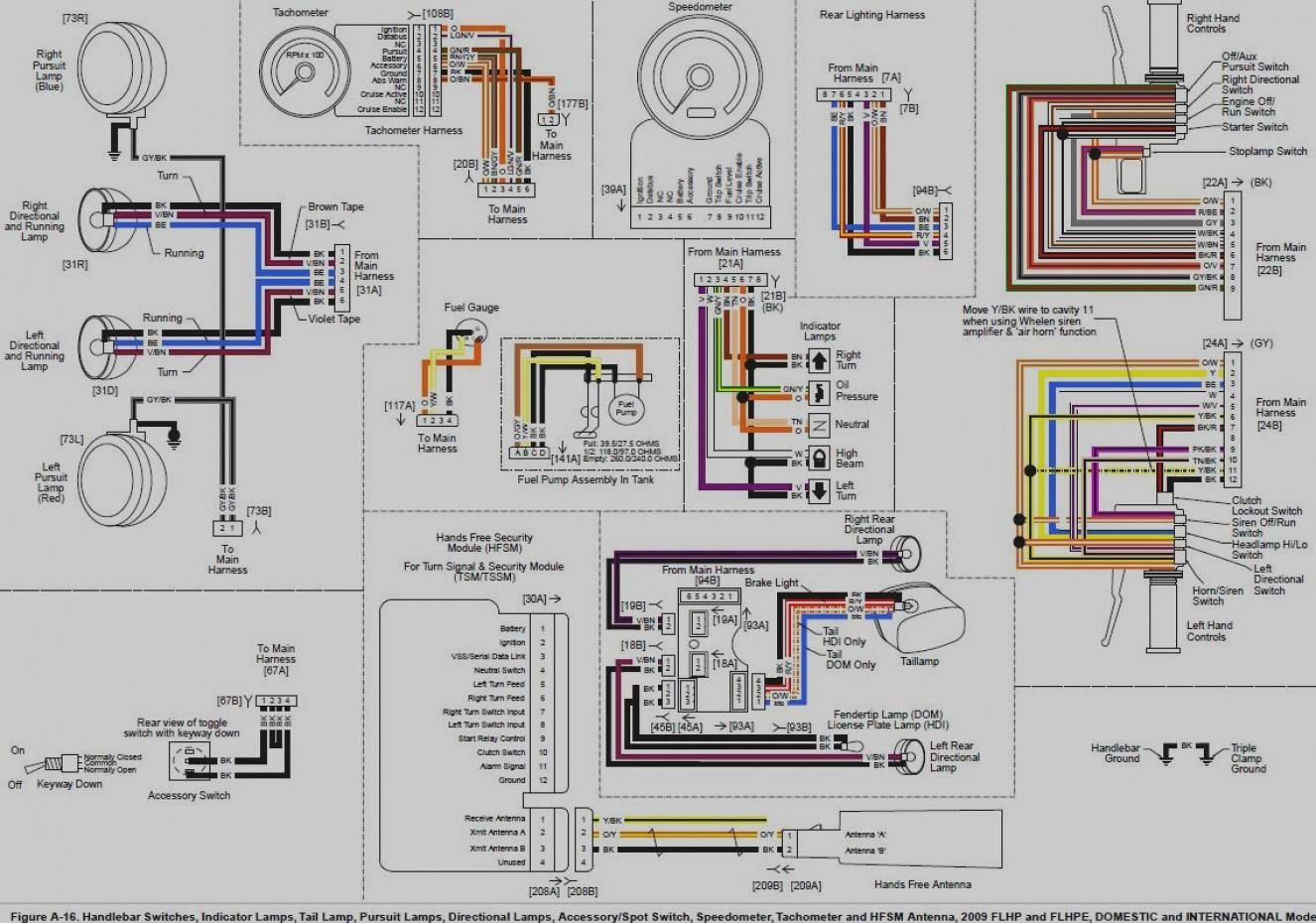 2005 Harley Sportster Wiring Diagram   Wiring Diagram on