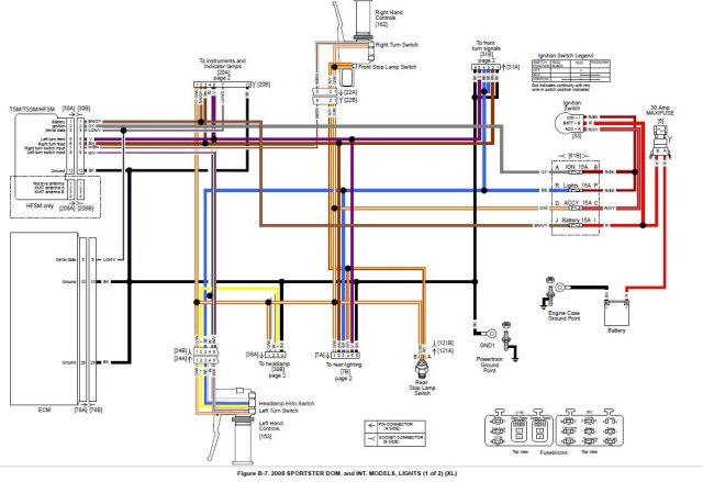 Diagram Harley Motorcycle Wire Diagram Starter Diagram ... on
