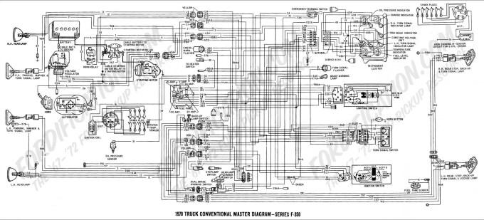 Kenworth T800 Hvac Wiring Diagram