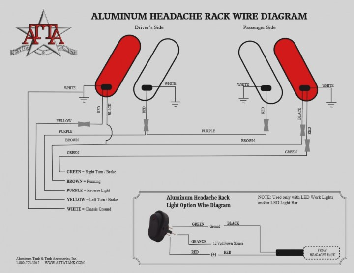Wiring Diagram Led Trailer Lights