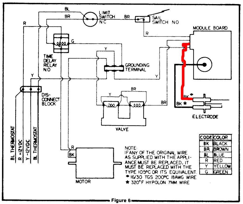 Modine Gas Heater Wiring Diagram