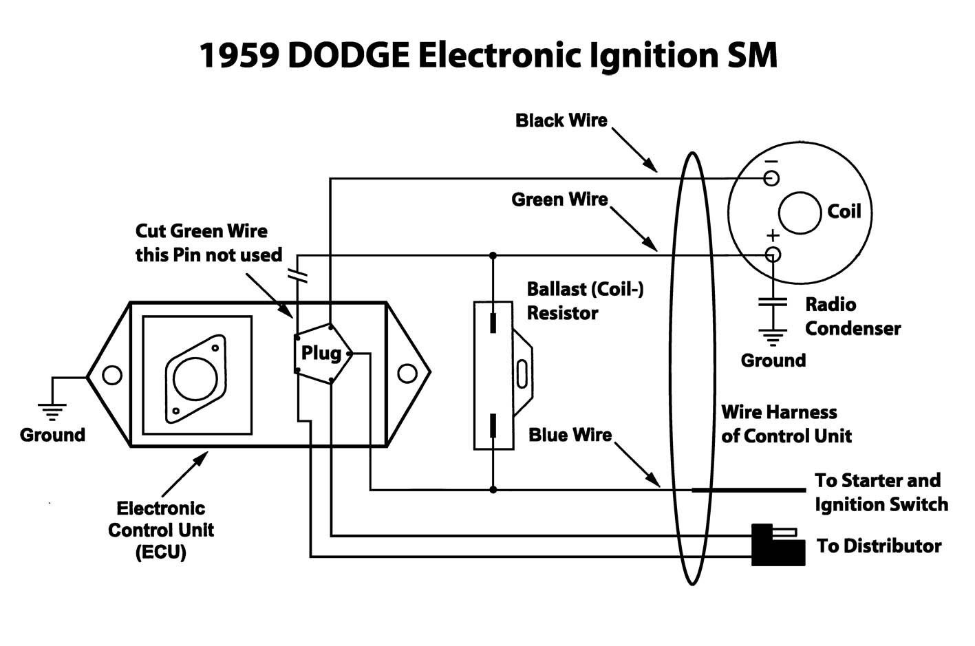 Simple Ignition Wiring Diagrams Gm