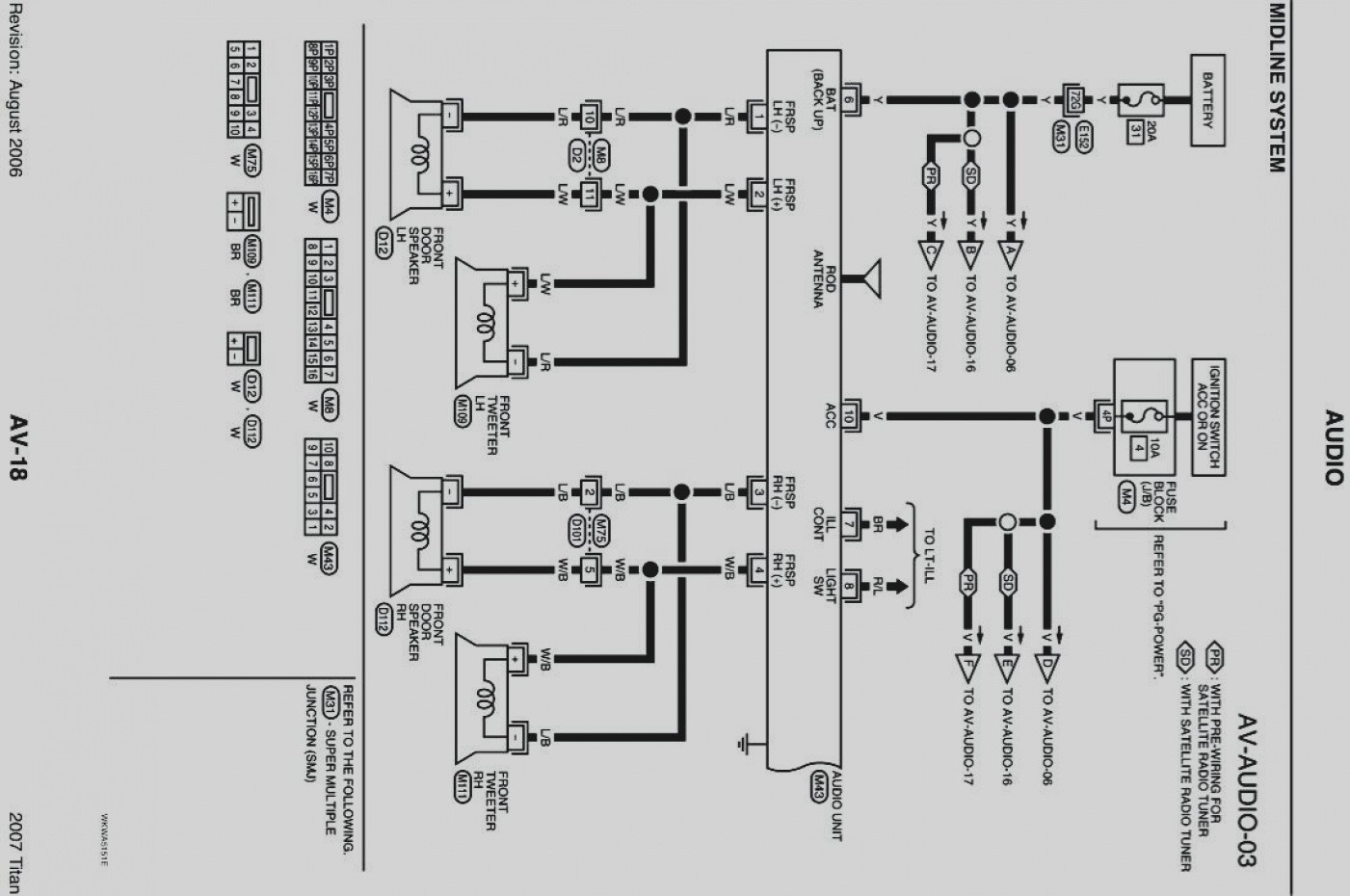 Armada Towing Wiring Diagram All Z32 Harness Install Nissan Trailer Libraries Line 2005