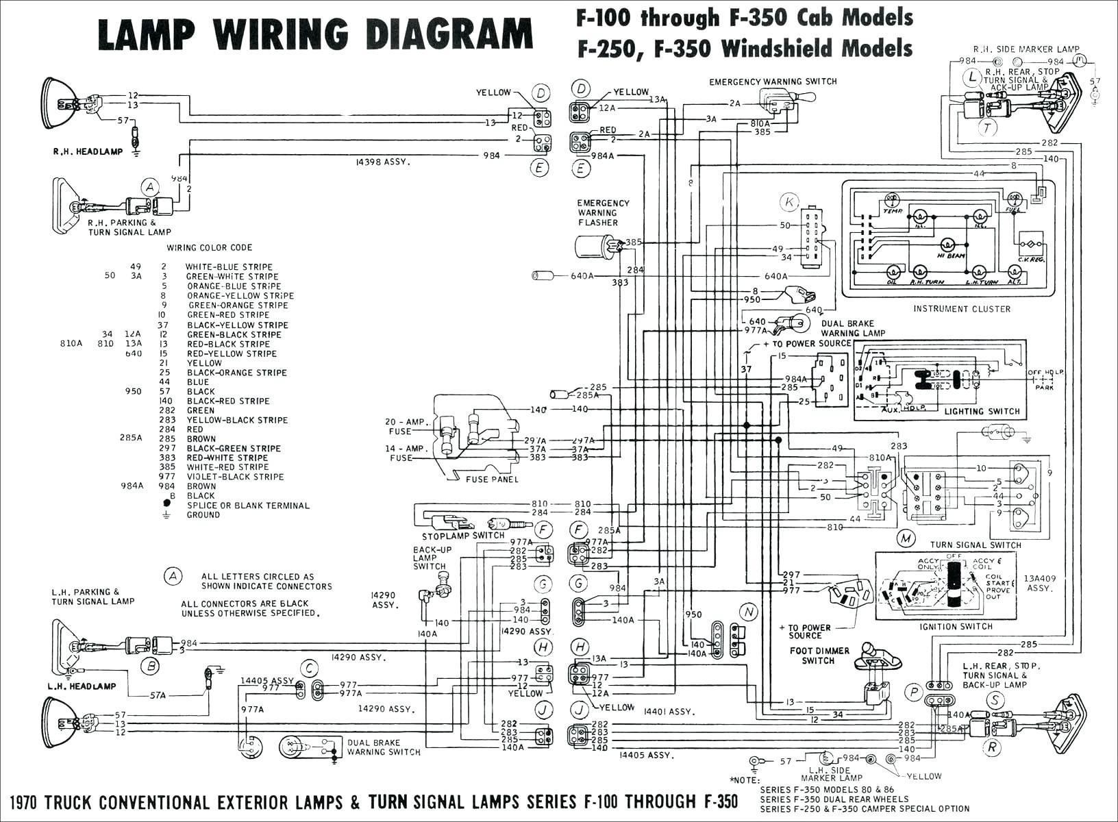 Wiring Diagram Honda Civic
