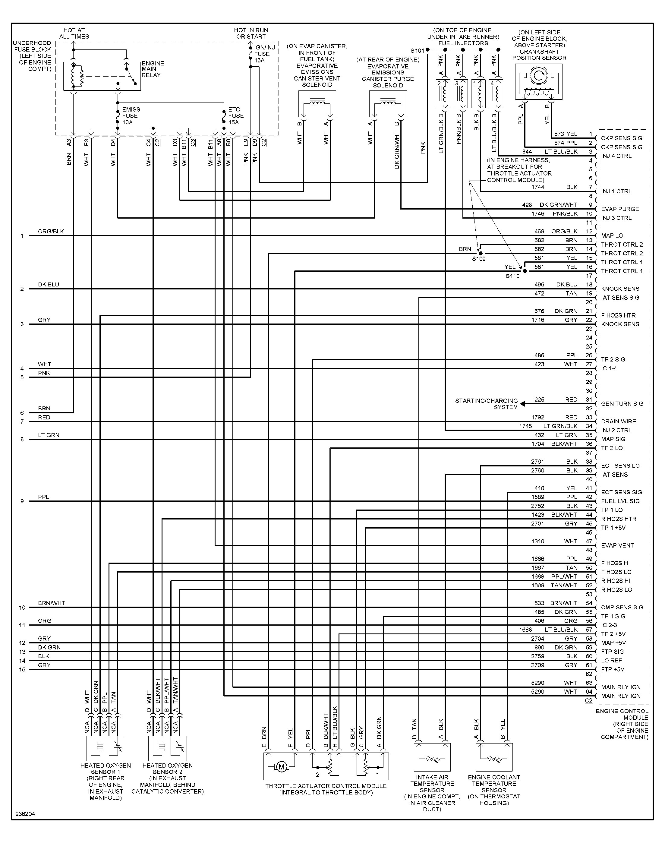 Saturn Sl2 Stereo Wiring Diagram