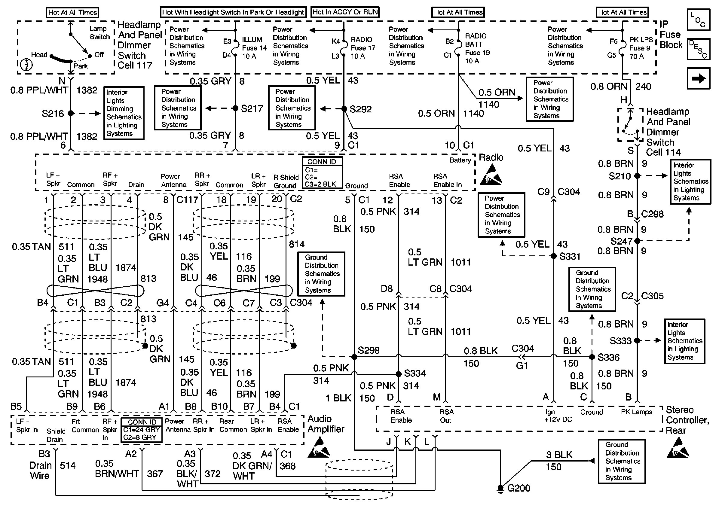 Wiring Diagram Cts