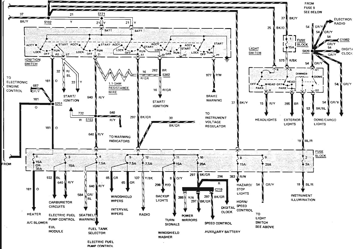 Damon Rv Wiring Diagram
