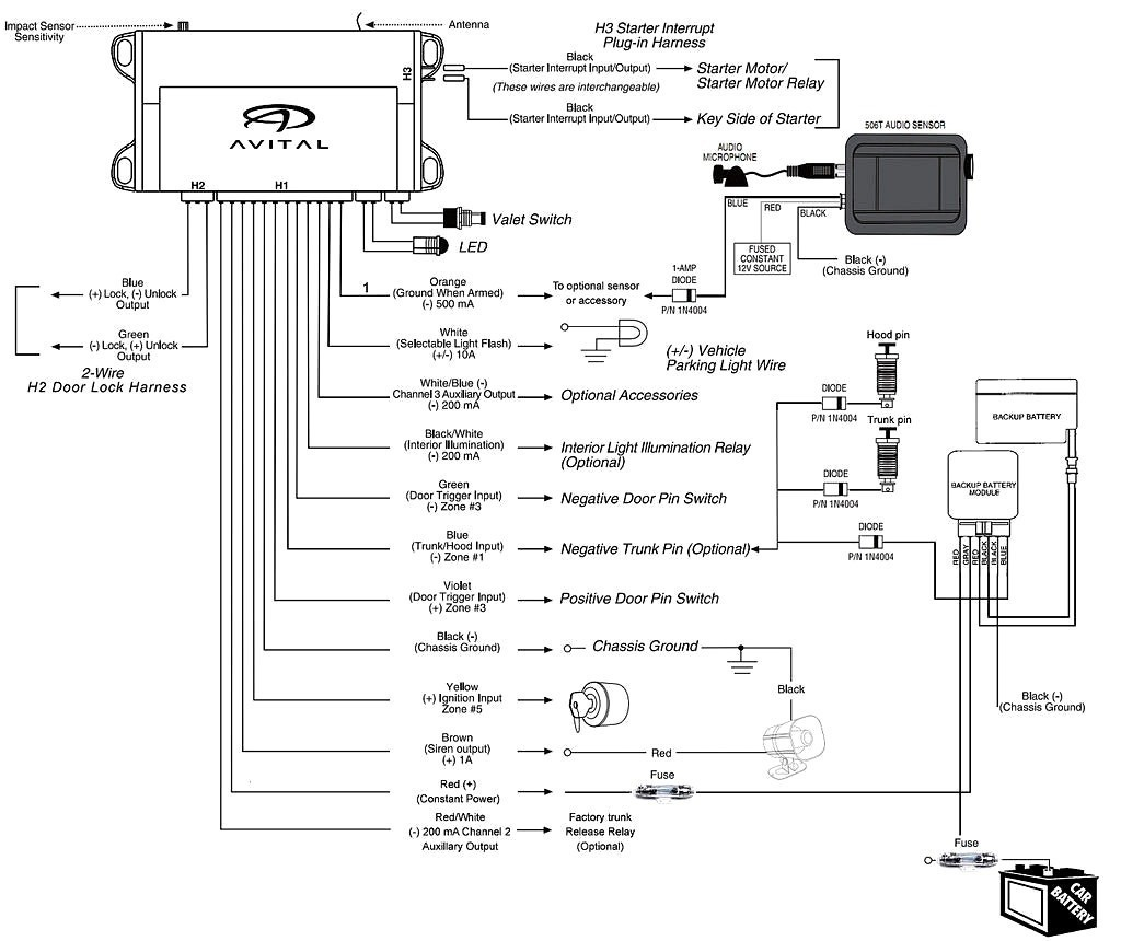 Viper V Wiring Diagram Best Of