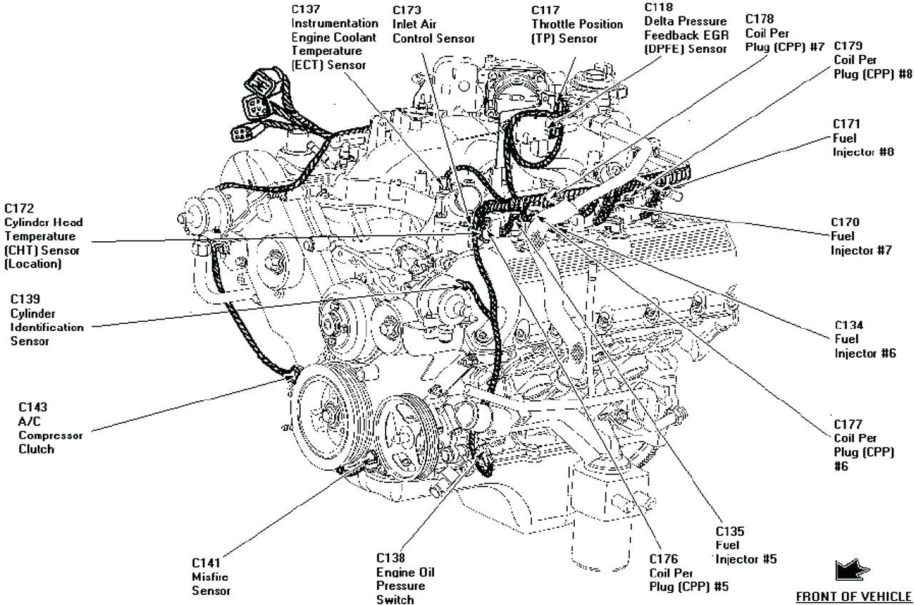 ford 5 4 engine diagram today diagram database Ford Focus Engine Parts Diagram