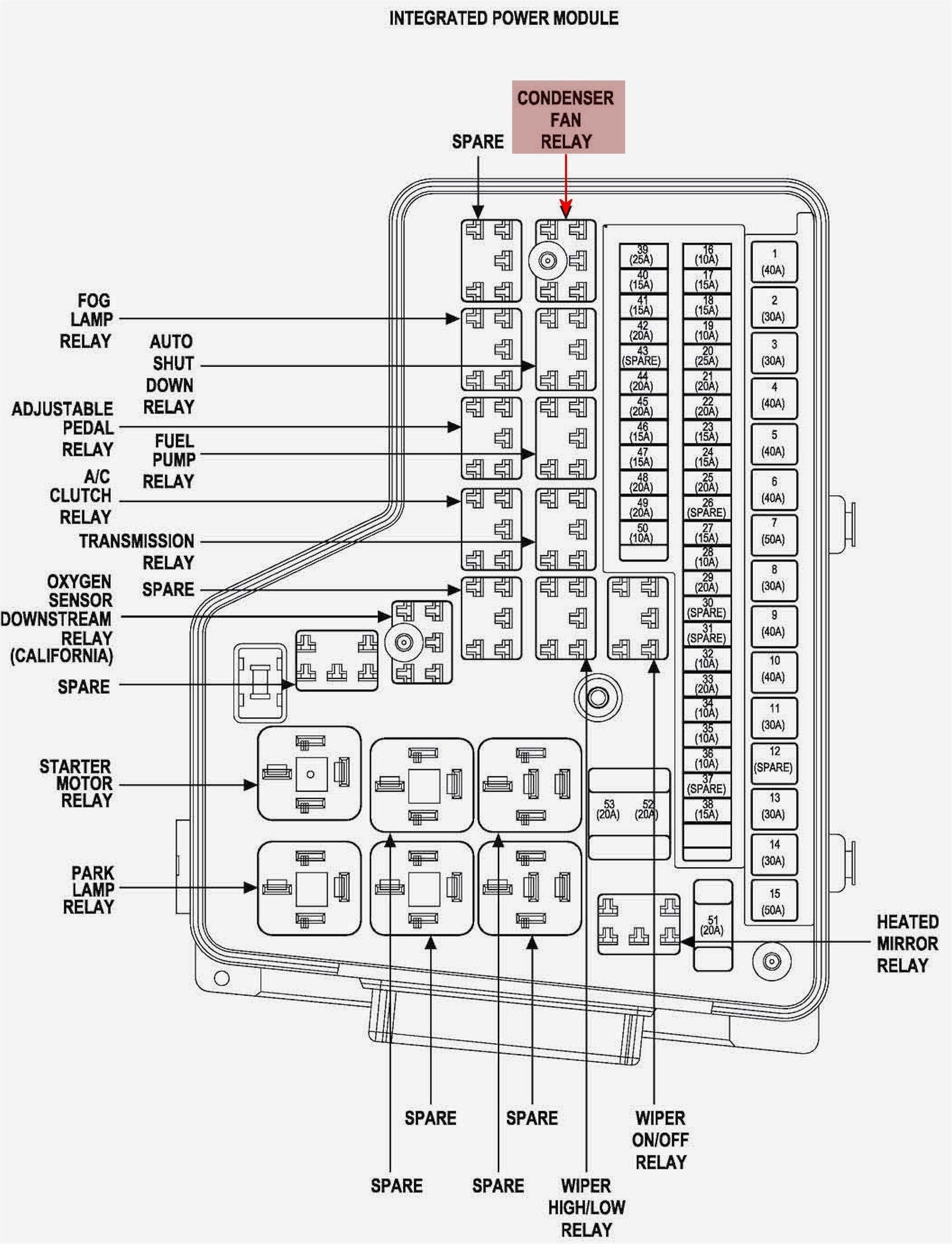 Dodge Durango Wire And Fuse Diagram