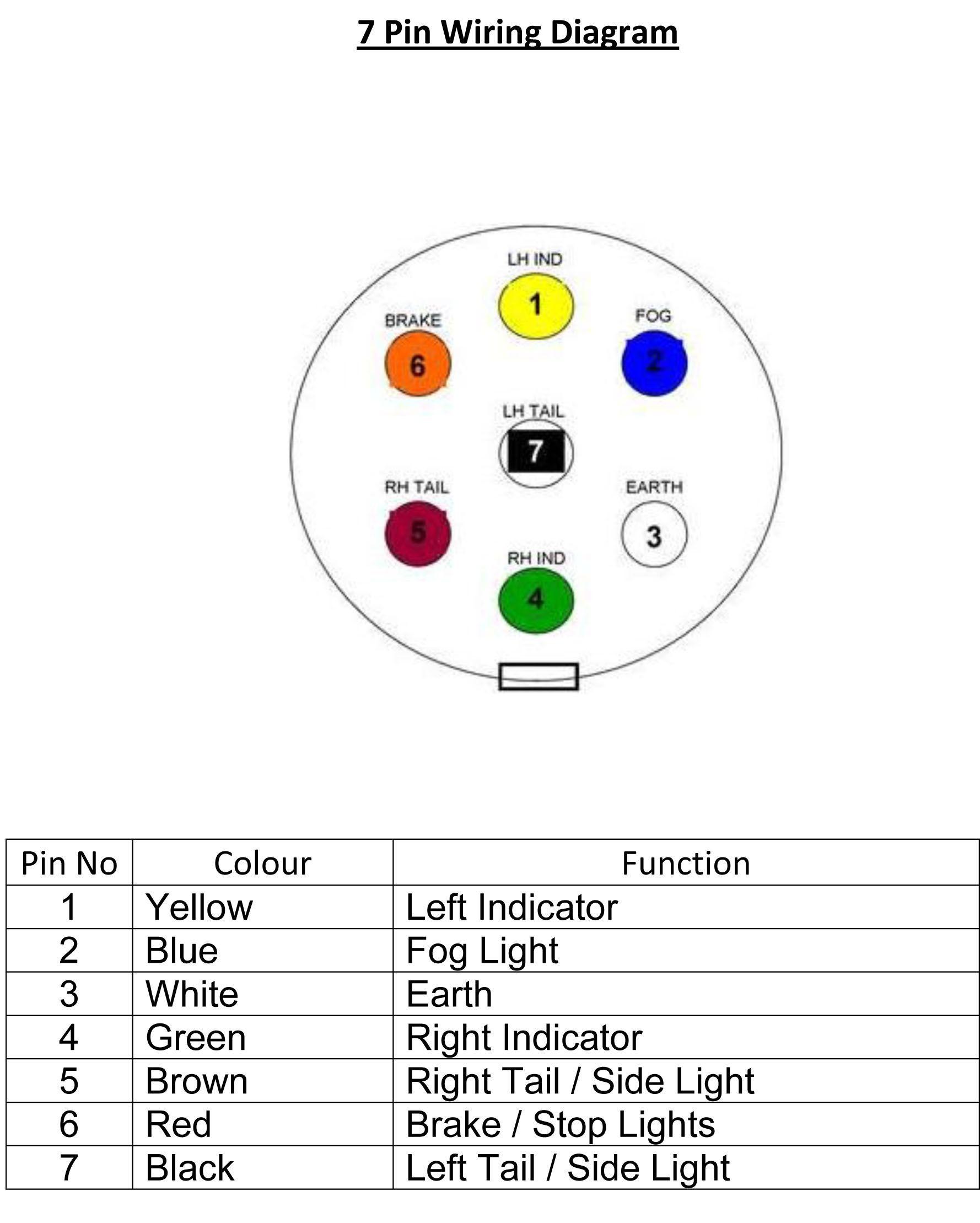 Taillight Wiring Diagram Dodge Ram