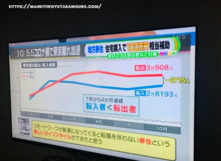 【注文住宅日記2020/12/10】本当に住みやすい街ランキング・・・湘南エリアが入ってるじゃないの!