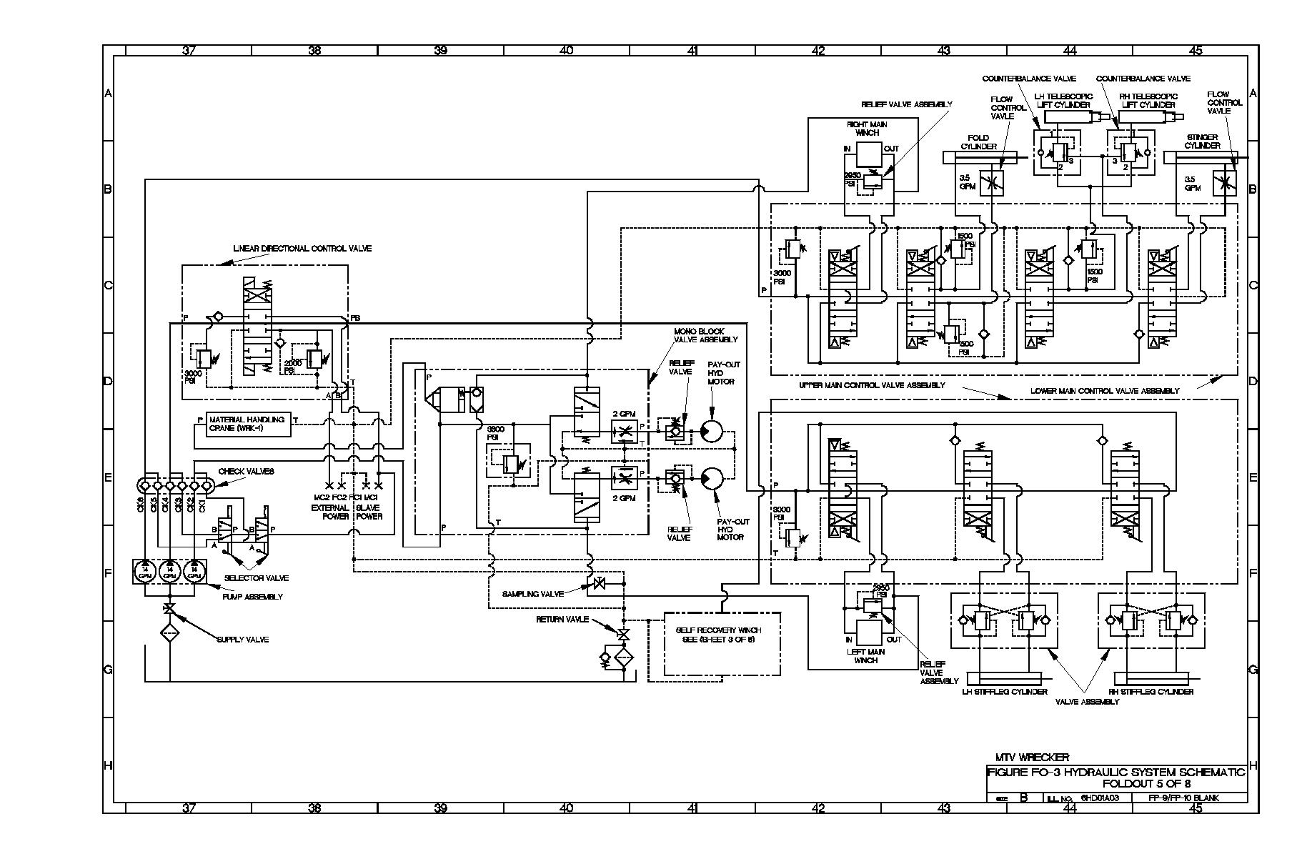 Figure Fo 3 Hydraulic System Schematic Foldout 5 Of 8