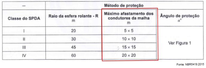 protecao01
