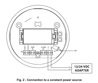 test  flood sensor fgfs